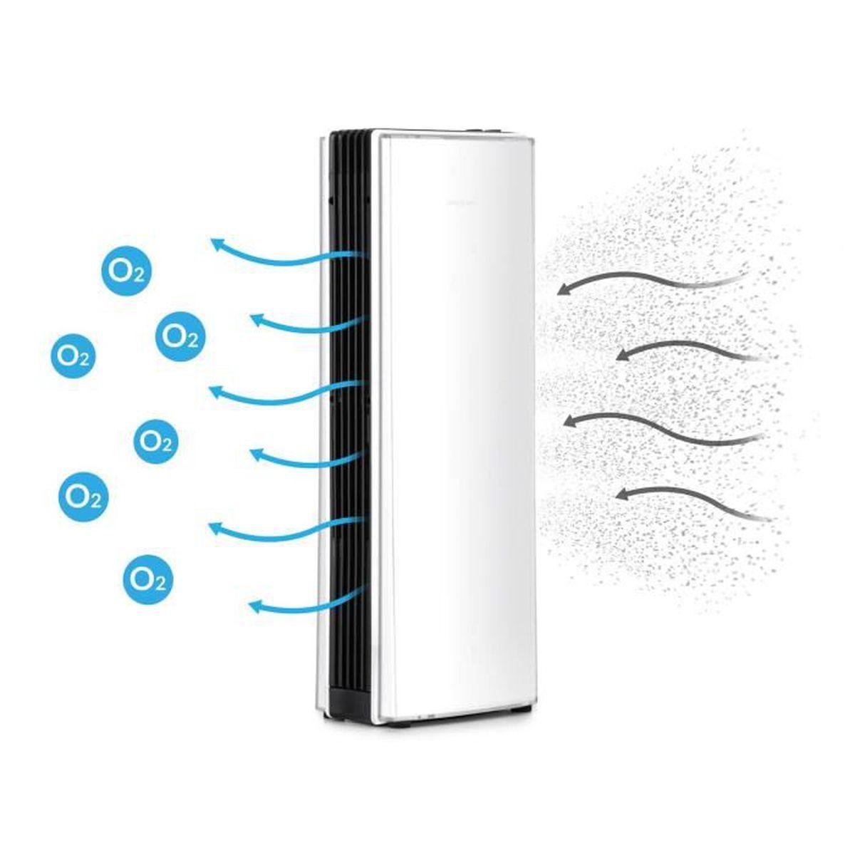 oneConcept St Oberholz XL Purificateur d/'air ioniseur ventilateur filtre blanc