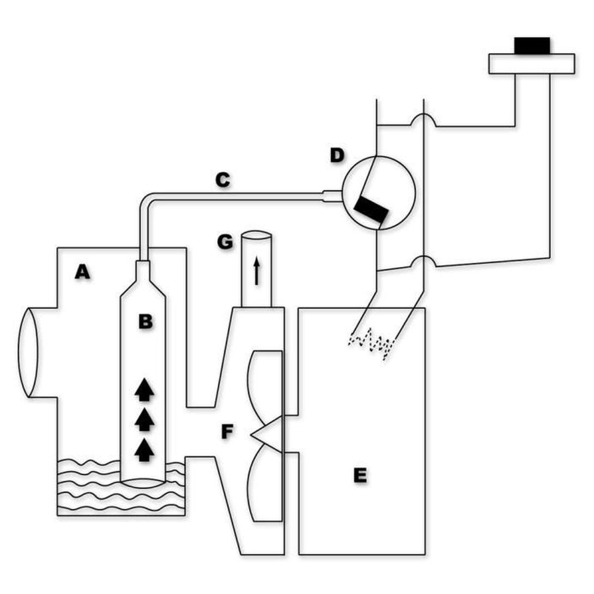 R/éservoir pour station de relevage 3//1 de Wiltec