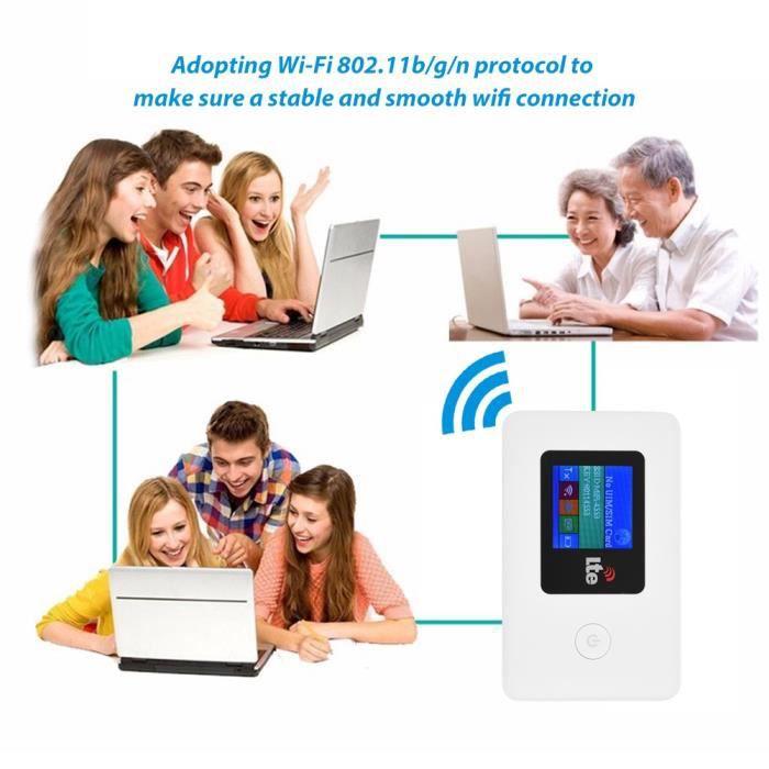 MODEM - ROUTEUR WIFI  Routeur 4G Point névralgique mobile modem fe