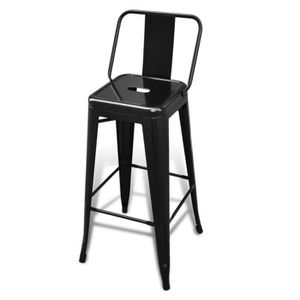 comment changer l 39 assise d 39 un tabouret de bar cdiscount. Black Bedroom Furniture Sets. Home Design Ideas