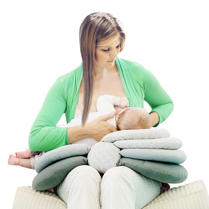 CENBLUE Coussin de maternité pour l'allaitement Hauteur réglable – Gris