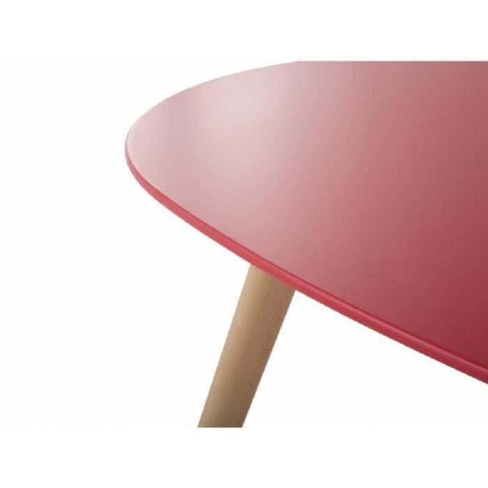 Tables Basses Lot De 2 Tables Dappoint Rouge Tables