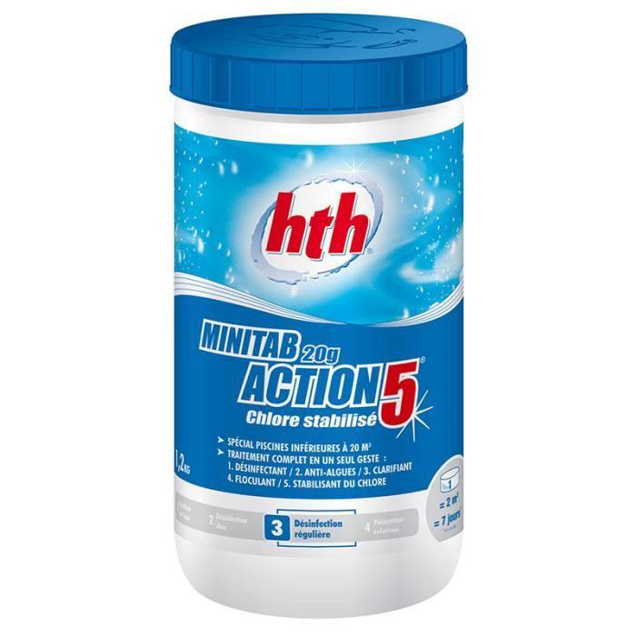 HTH - Minitab Shock - 1,2kg