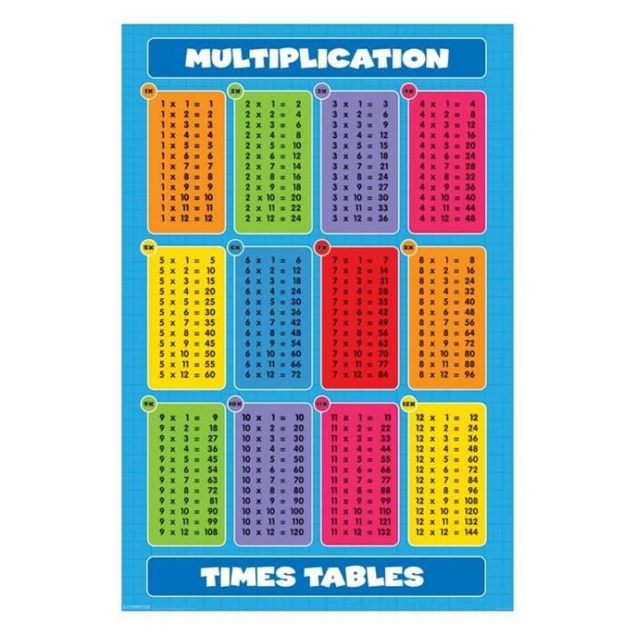 Tables de multiplication 61x91 5cm affiche poster - Table de multiplication matou matheux ...