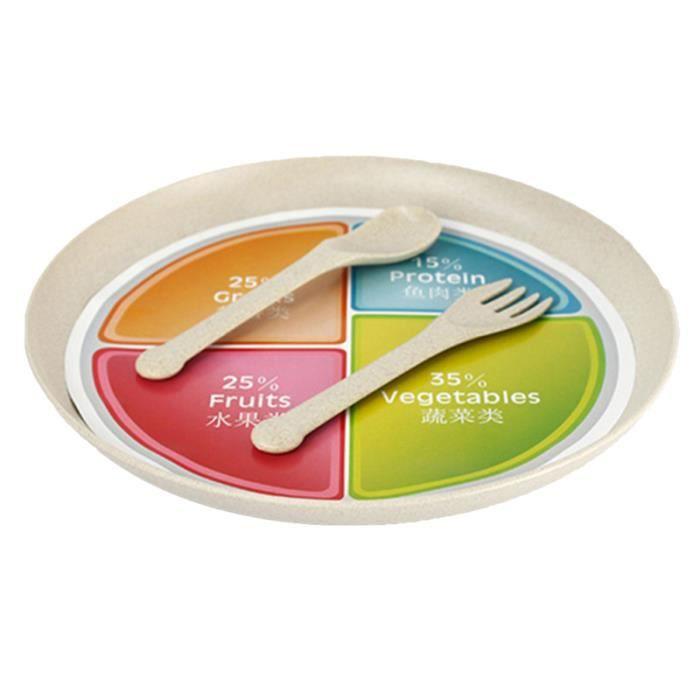 3 pièces plateau de repas 4 compartiments de nourriture paille de blé vaisselle plaque d'équilibre nutritionnel AFFICHE - POSTER