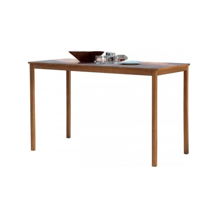 Table haute rectangulaire bois balau noyer l180 achat for Table bois noyer