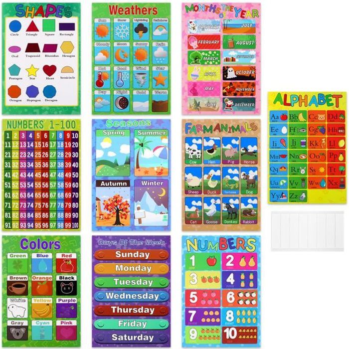 10 PCS affiches éducatives d'apprentissage Creative Vivid drôle outils d'enseignement pour les enfants d'âge AFFICHE - POSTER