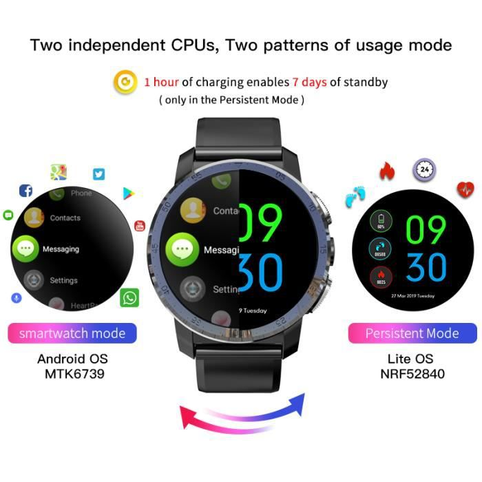 Nouveau KOSPET Optimus 2GB 16GB Smartwatch GPS WIFI caméra étanche double systèmes 800mAh 4G Android montre intelligente hommes pour