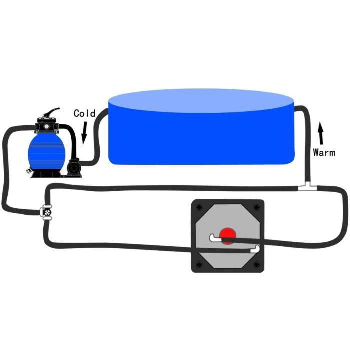 Kit de dérivation pour chauffage solaire de piscine -PAT HILILAND Pois: 0.9
