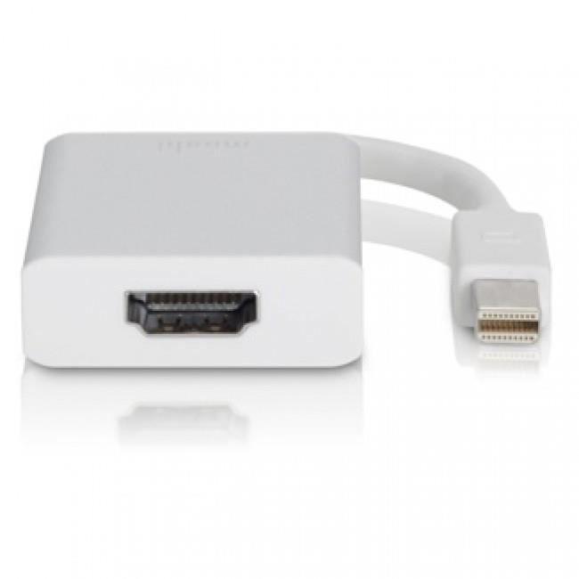ADAPTATER MINI DISPLAY - HDMI -