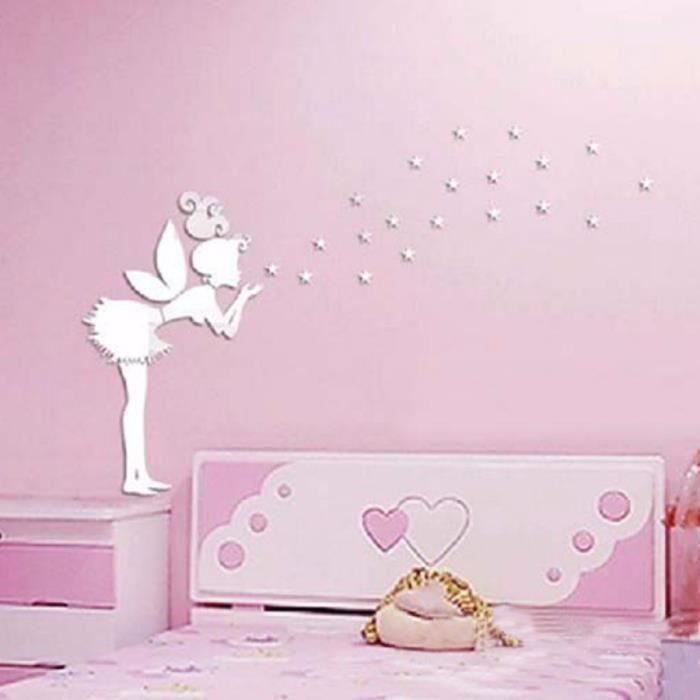 Decoration chambre bebe fille