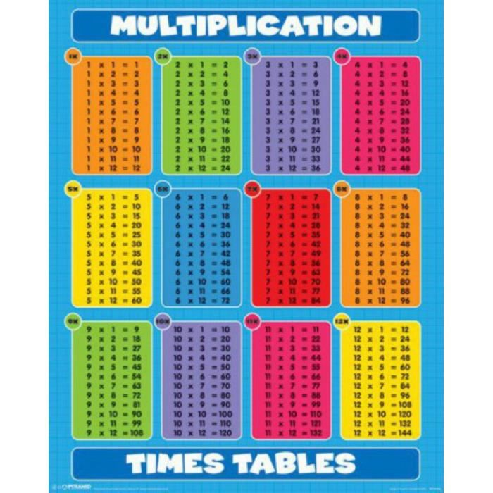 Ecole mini poster multiplication times tables achat for Table des 6 multiplication