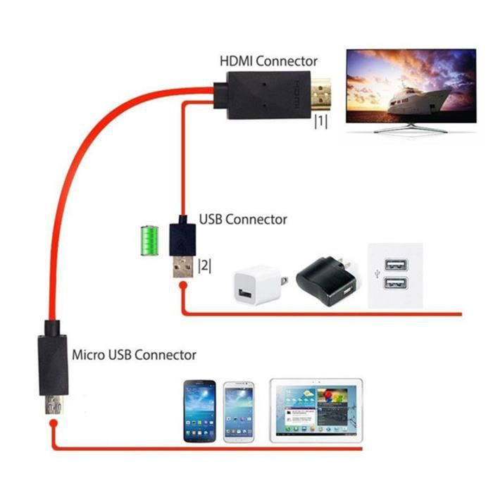 c ble adaptateur micro usb hdmi pour samsung galaxy s3 s4. Black Bedroom Furniture Sets. Home Design Ideas