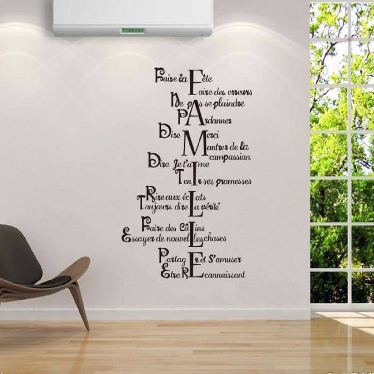 Faire Un Mur De Photos Décoration proverbes francais