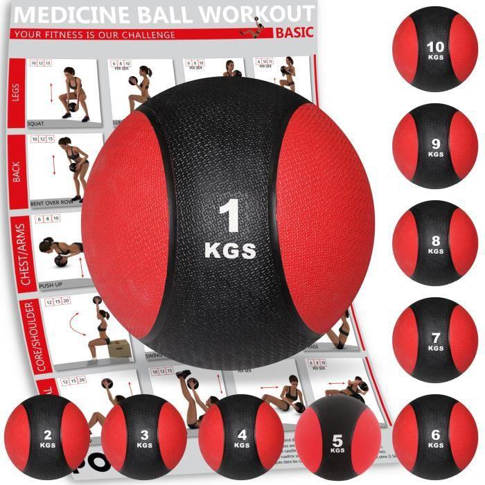 Médecine Ball de 1 kg à 10 kg (1 kg)