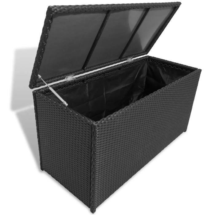 Economique Coffre de stockage de jardin Rotin synthétique Noir