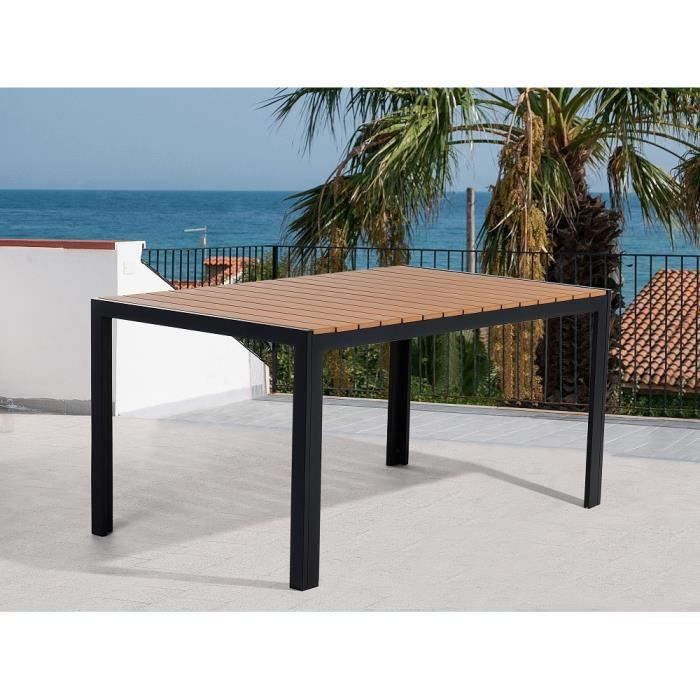 Table de jardin 150x90 achat vente table de jardin for Nfpa 72 99 table 7 3 1