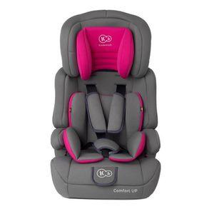 SIÈGE AUTO Siège auto groupe 1/2/3 bébé évolutif 9-36 kg Comf