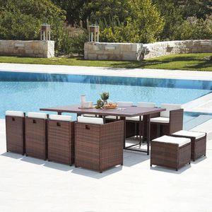 Ensemble table et chaise de jardin Le Kaolino : salon de jardin encastrable 12 places