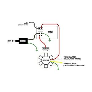 How To Convert An Atv To Ford Ignition also Dr 125 Wiring Diagram in addition akitarescueoftulsa as well Honda Chopper Wiring Diagram further R Piece scooter chinois 4t. on chinese atv cdi diagram