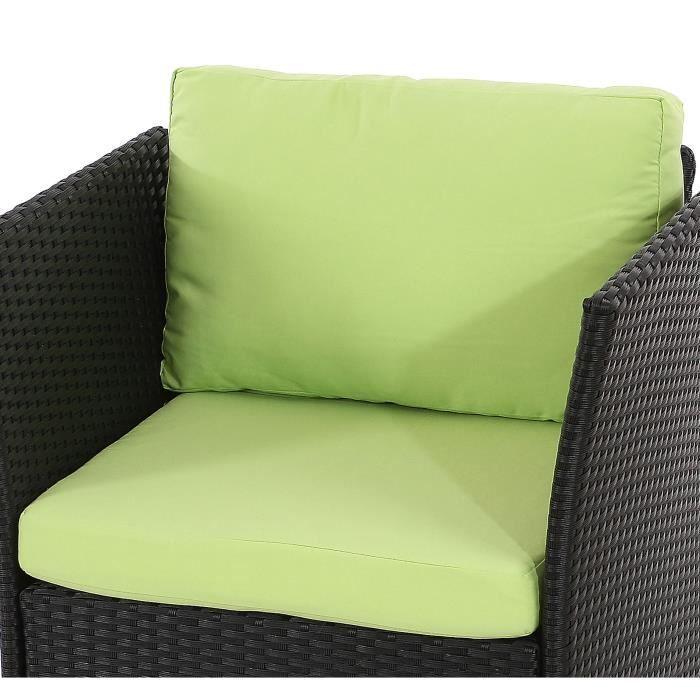 Coussins d\'assise et de dossier pr salon de jardin modulable ...