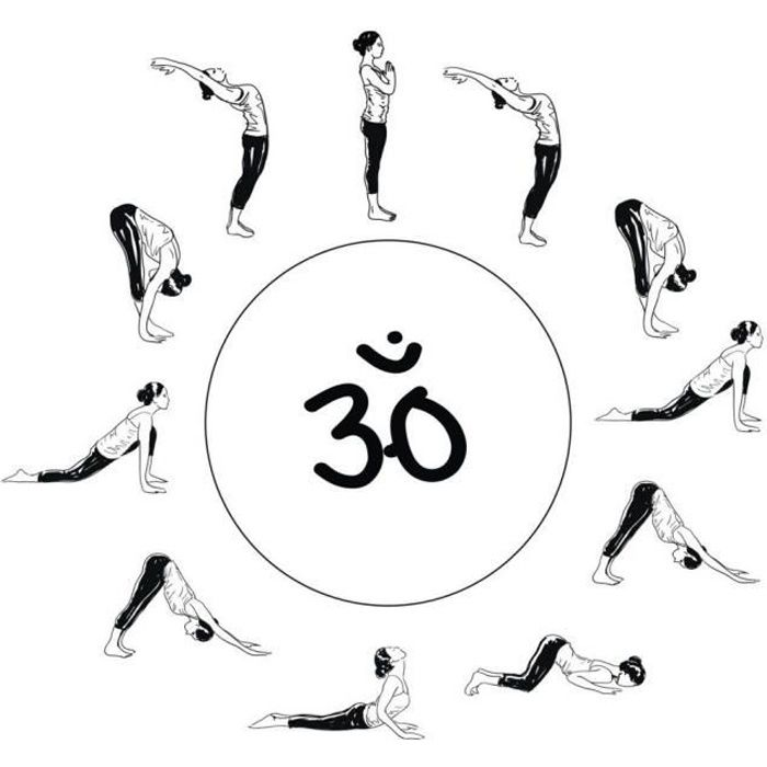 Poster Affiche Salutation au Soleil Surya Namaskar Yoga Asanas 61cm x 62cm