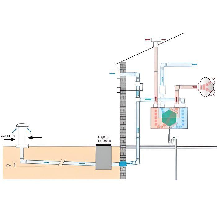 ATLANTIC PAG 1X200 Prise d air geothermique