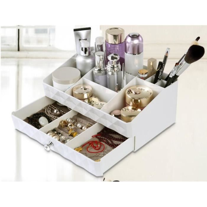 Pinceau de maquillage titulaire maquillage organisateur - Organisateur de maquillage ...