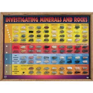 COMPLÉMENT EN MINÉRAUX Enquête sur les minéraux et les roches Graphique 1